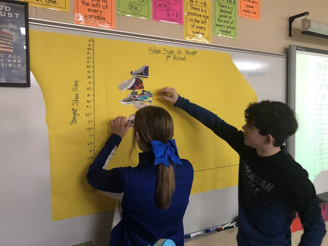 students measure